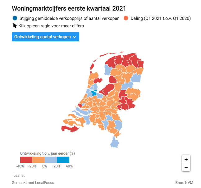 woningmarkt Nederland NVM